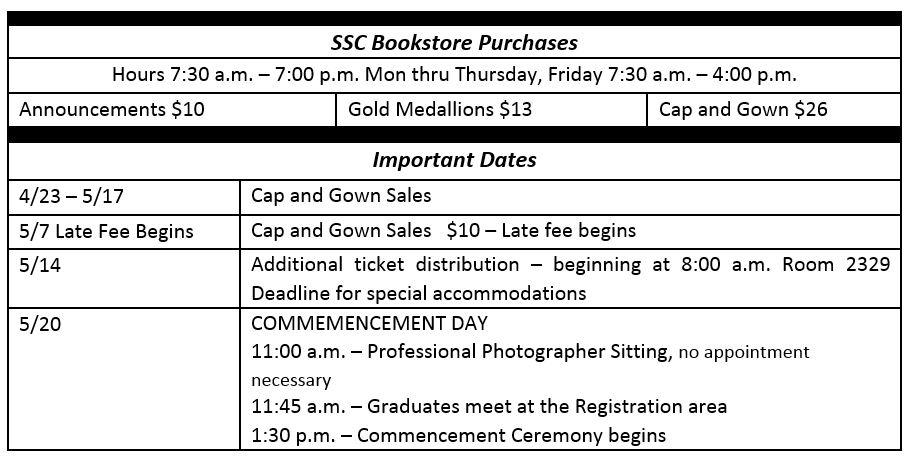 graduation date chart - South Suburban College